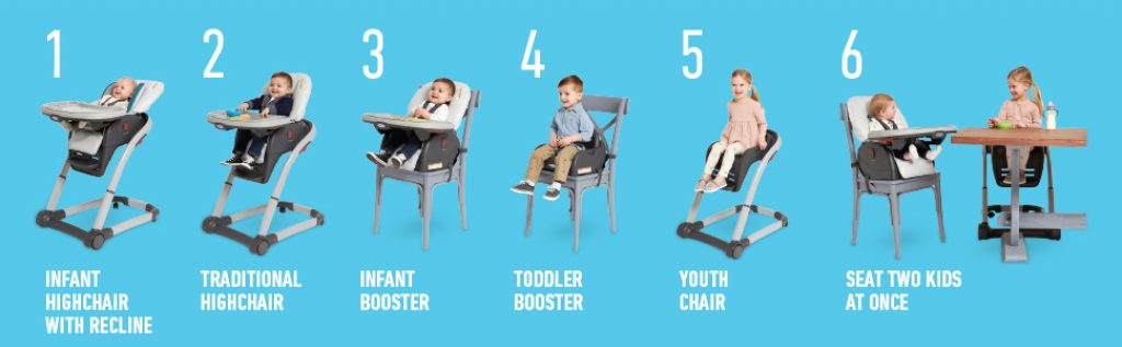 graco blossom 6 in 1 convertible high chair modes